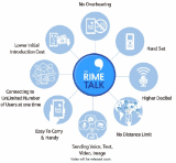 RIMETALK _ Enterprise Mobile Application with PTT function